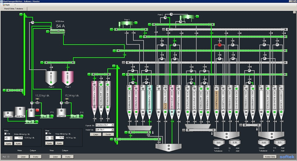 Complete Feed Plant Automation Solution